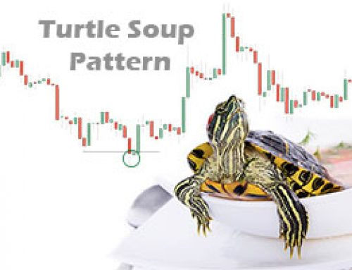 Turtle soup pattern